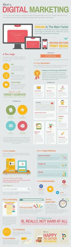 What is #Digital #Marketing | #infographics repinned by @Piktochart app
