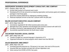 how to write the perfect resumes