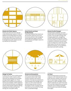 #ClippedOnIssuu from Urban street design guide