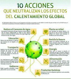 10 acciones que neutralizan los efectos del calentamiento global #ConsumoResponsable @bticino_mx