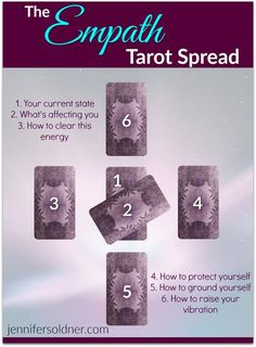 Tarot Spread: The Empath