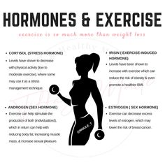 Exercise is so much more than weight loss. Your hormones play a role in your mood, weight loss and weight gain, changes in your physique, and so much more. Why do you workout? Mine is for. Health And Nutrition, Health Tips, Health And Wellness, Cheese Nutrition, Nutrition Guide, Wellness Fitness, Fitness Tips, Health Fitness, Lose Weight