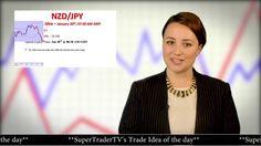 Trade idea Jan 20, NZD-JPY