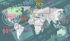 Peta lokasi hosting pornografi dunia