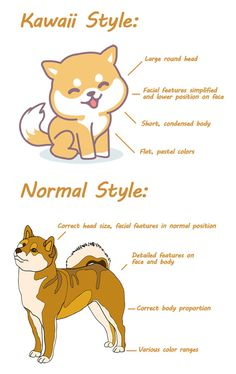how to easily draw a cute dog shiba inu Drawing Cartoon Characters, Cartoon Dog, Character Drawing, Cartoon Drawings, Animal Drawings, Cool Drawings, Drawing Animals, Drawing Skills, Drawing Techniques