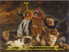 Hell In ,,Thе Bаrquе of Dаntе,, By Delacroix - PINACOTHECA Romanticism, Vincent Van Gogh, Metropolitan Museum, Medium Art, Impressionism, Paris France, Renaissance, Oil On Canvas, Bookends