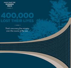 400,000 lost their lives during World War II.