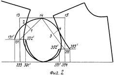 способ построения шаблона рукава, патент № 2311862
