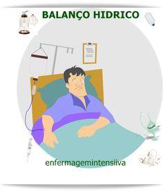 Enfermagem atualizada...: BALANCO HÍDRICO