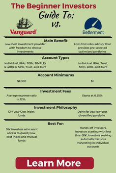 finance investing A beginner investors guide to Vanguard and Betterment. Two quality, low-cost investment providers, so you can determine which best fits your investing needs. Stock Market Investing, Investing In Stocks, Investing Money, Financial Planner, Financial Literacy, Financial Tips, Stocks For Beginners, Stock Market For Beginners, Investment Advice