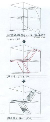 1. Identify the box to occupy stairs 2. Make planes for stairs 3. Add details