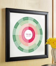 My Circle Family - Customize the background and individual segments of this bullseye-like family tree to ensure its color scheme complements the room it will soon call home.  http://mom.me/home/decorating/3967-11-modern-family-trees/item/19024-mycirclefamily/
