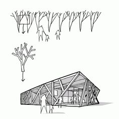 El concepto es la esencia del diseño arquitectónico, se entiende como la…