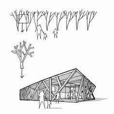 El concepto es la esencia del diseño arquitectónico, se entiende como la transición de una idea subjetiva y materialización de la misma...