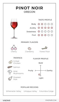An Illustrated Guide to Pinot Noir From Oregon