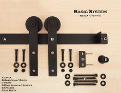 The basic rolling barn door hardware system