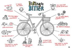 13 Reasons Why Biking is Better #bicycle #healthy