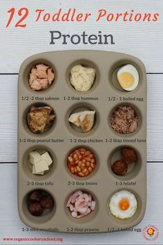 How much should your toddler be eating? Ideas and inspiration for a varied and healthy diet for your toddler/preschooler. PROTEIN foods - aim for 3 portions a day