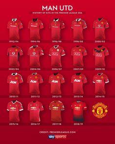 new style a347f 5a05b A(z) Manchester united nevű tábla 17 legjobb képe 2019-ben