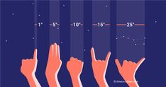 Measure the sky and find out distances between celestial objects using your hands and fingers. Measure the sky and find out distances between celestial objects using your hands and fingers. Astronomy Terms, Space And Astronomy, Refracting Telescope, Space Facts, Hubble Space Telescope, Stargazing, Survival Skills, Just In Case, Fun Facts