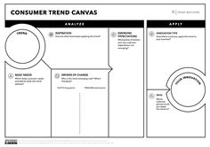 Canvas Collection II – A list of visual templates – Andi Roberts Business Canvas, Interaktives Design, Design Food, Cafe Design, Media Design, Graphic Design, Interior Design, Marketing Plan, Sales And Marketing