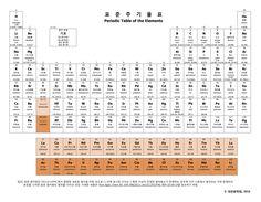Tabla peri dica de los elementos qu micos im genes e informaci n c3 ms informacin ms informacin tabla periodica para urtaz Gallery