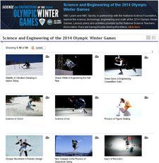 science of the Winter Olympic Games