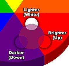 showing an example of how to adjust the base color Color Mixing Chart Acrylic, Mixing Paint Colors, Paint Color Chart, Painting Lessons, Painting Tips, Art Lessons, Three Primary Colors, Acrilic Paintings, Opposite Colors