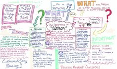 Comics in Education Presents: An Extended Essay Map that Is Every Supervisor's Dream - Comics in Education