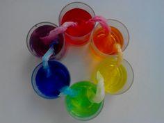 Círculo cromático con colorantes.