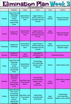 53 best portion control meal plans images  21 day fix
