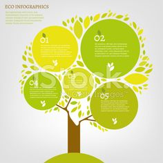 the illustration of beautiful bio infographics with leaves and tree. ecology and biology concept. ideal as a brochure and leaflet design template. Leaflet Design Template, Diagram Design, Powerpoint Design Templates, Creative Infographic, Infographic Templates, Infographics, Samsung Galaxy Wallpaper Android, Tree Diagram, Presentation Layout