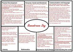 my five senses EYFS medium term plan … The Plan, How To Plan, Senses Activities, Preschool Activities, Remembrance Day Activities, Remembrance Sunday, My Five Senses, Learning Stories, Colors
