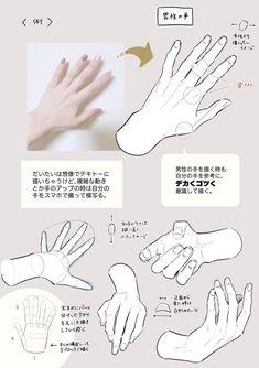 Drawing Anime Hands, Anime Drawings Sketches, Art Drawings, Drawing Hair Tutorial, Manga Drawing Tutorials, Drawing Body Proportions, Drawing Base, Hand Drawing Reference, Drawing Reference Poses