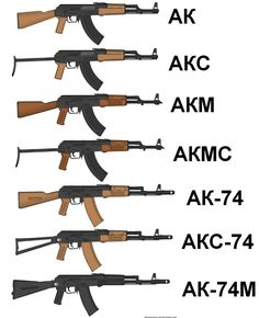 AK Ref Guide. (the C in Cyrillic is the latin S)