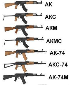 AK Ref Guide. - http://www.rgrips.com/tanfoglio-combat-standart/570-tanfoglio-standard.html
