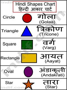 28 fruits name in hindi and english with pictures video free basic shapes in hindi ccuart Images