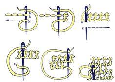 http://www.artsanddesigns.com/glossary/T