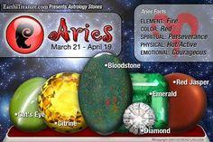Aries Zodiac Sign Meaning | Novedades del Servicio