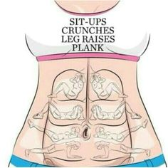 """Nice little diagram to focus on different sections of your abs to tone...while…"