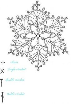 doll dress patterns 15 crochet snowflakes patterns- free patterns Turquoise with vanilla Crochet Stars, Crochet Snowflakes, Cute Crochet, Crochet Flowers, Crochet Angels, Crochet Ornaments, Crochet Motifs, Crochet Doll Pattern, Crochet Dolls