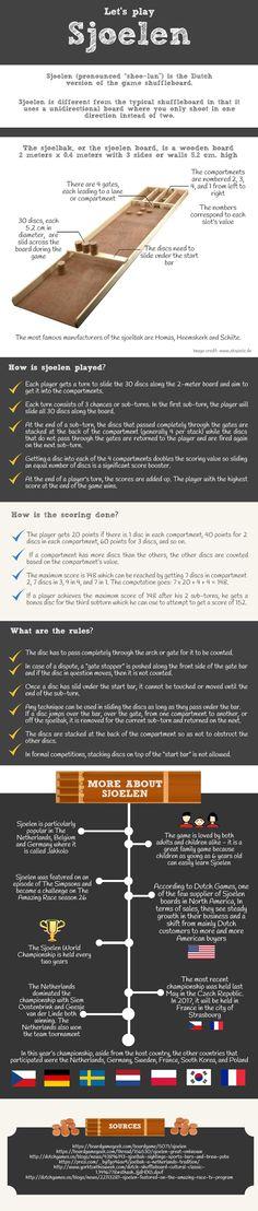 An infographic about Sjoelen, the Dutch version of Shuffleboard  #shuffleboard #infographic