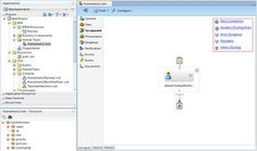 BPM 12c Installation Improvements and Issues with Mac by Andrejus Baranovkis | SOA Community Blog