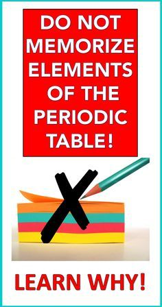Painting the periodic table of elements i love the idea of using painting the periodic table of elements i love the idea of using egg cartons now to start saving dozens of eggs homeschool chemistry pinterest urtaz Images