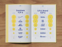 Paper S, a documentary book for 'Style Share' - studio fnt