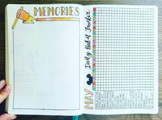 Monthky Memories and Daily Habit Tracker Monthly Spreads - May 2017  I've never looked forward to a new month like I do now with my Bullet Journal. I love a fresh start!  I doodle the highlights of the month in my Monthly Memories spread. And the Daily Habit Tracker has changed my life! Both are available in my shop (PDF Downloads only while I'm traveling) in the link above.