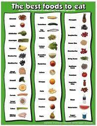 Pin By Josephine Krozel On Healthy Eating Ideas Pinterest