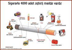 Çok geç olmadan sigarayın bırakın...
