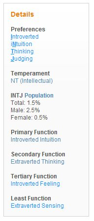 My dominant functions are Te, then Ti. Intuition is secondary, Sensing is tertiary, and Feeling is inferior.
