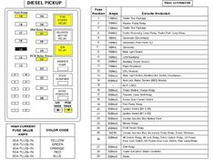 Ford F650 Fuse Box Diagram 2000 FORD F650/750